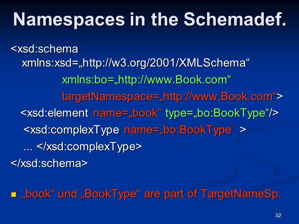 """52 Namespaces in the Schemadef. <xsd:schema xmlns:xsd=""""http://w3.org/2001/XMLSchema"""" xmlns:bo=""""http://www.Book.com"""" xmlns:bo=""""http://www.Book.com"""" tar"""