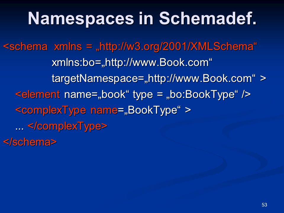"""53 Namespaces in Schemadef. <schema xmlns = """"http://w3.org/2001/XMLSchema"""" xmlns:bo=""""http://www.Book.com"""" xmlns:bo=""""http://www.Book.com"""" targetNamespa"""