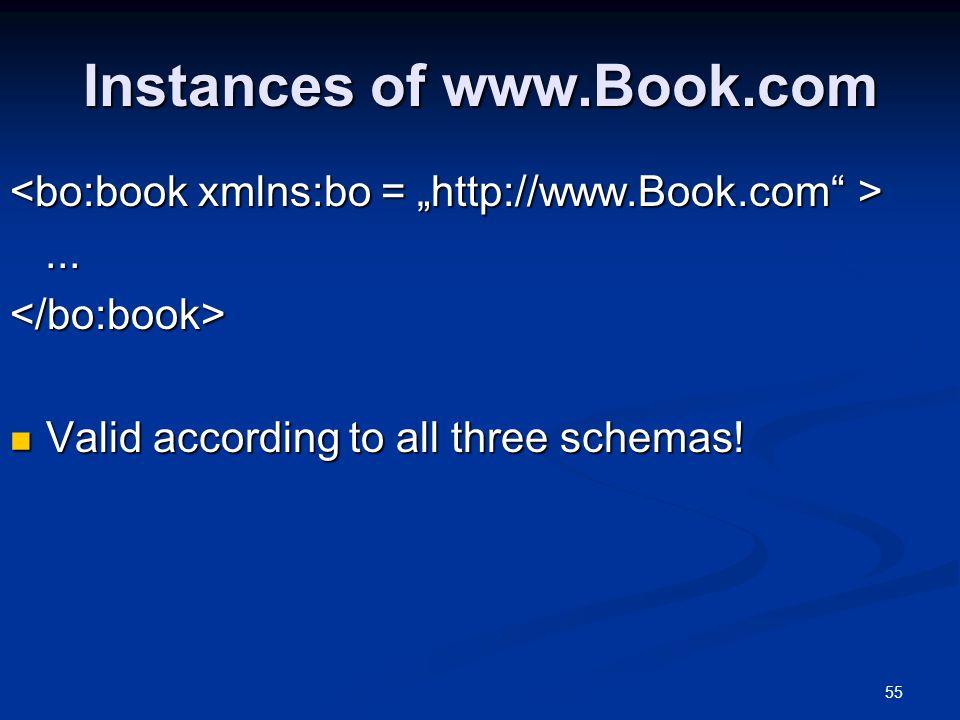 55 Instances of www.Book.com......</bo:book> Valid according to all three schemas! Valid according to all three schemas!