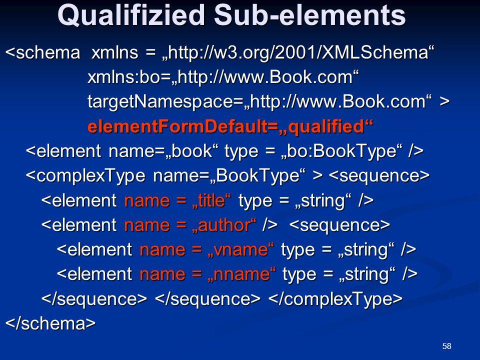 """58 Qualifizied Sub-elements <schema xmlns = """"http://w3.org/2001/XMLSchema"""" xmlns:bo=""""http://www.Book.com"""" xmlns:bo=""""http://www.Book.com"""" targetNamespa"""
