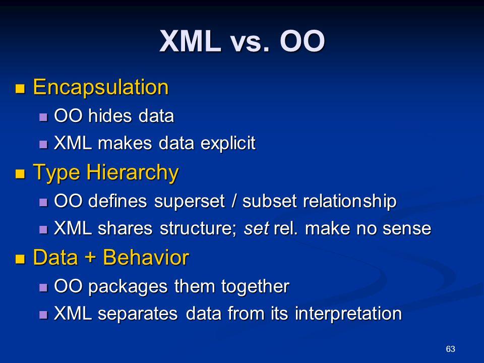 63 XML vs. OO Encapsulation Encapsulation OO hides data OO hides data XML makes data explicit XML makes data explicit Type Hierarchy Type Hierarchy OO