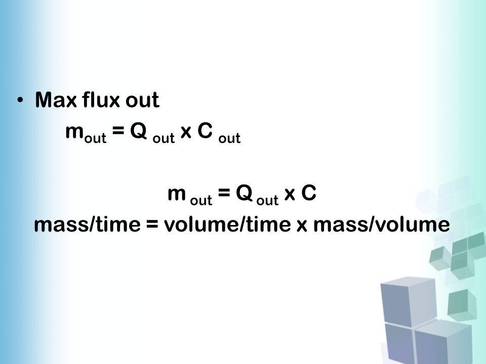 Max flux out m out = Q out x C out m out = Q out x C mass/time = volume/time x mass/volume