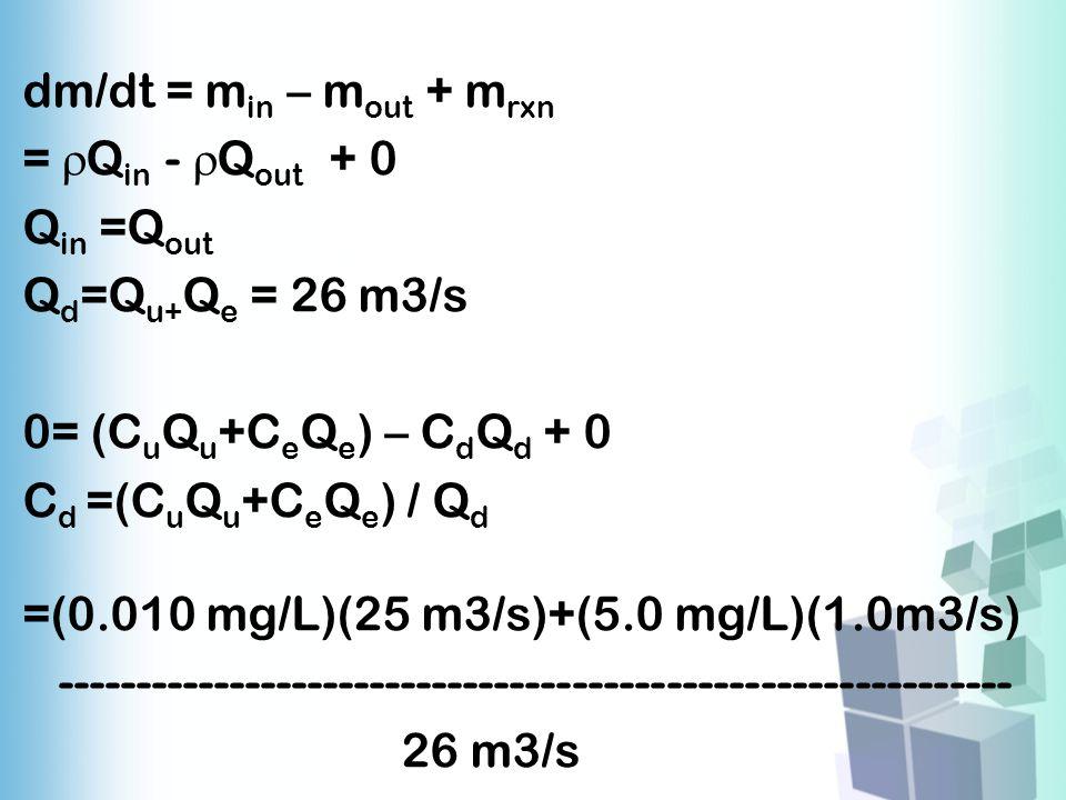 dm/dt = m in – m out + m rxn =  Q in -  Q out + 0 Q in =Q out Q d =Q u+ Q e = 26 m3/s 0= (C u Q u +C e Q e ) – C d Q d + 0 C d =(C u Q u +C e Q e )
