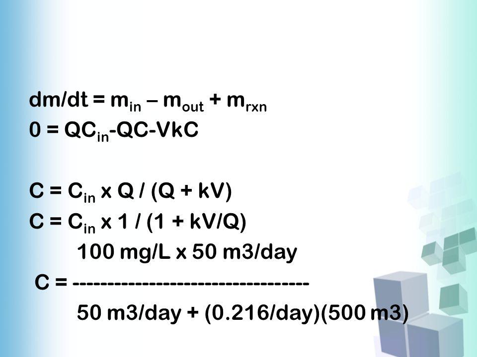 dm/dt = m in – m out + m rxn 0 = QC in -QC-VkC C = C in x Q / (Q + kV) C = C in x 1 / (1 + kV/Q) 100 mg/L x 50 m3/day C = ----------------------------
