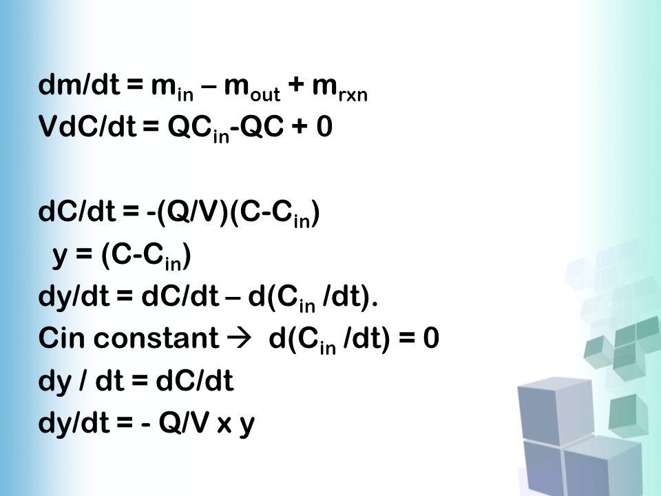 dm/dt = m in – m out + m rxn VdC/dt = QC in -QC + 0 dC/dt = -(Q/V)(C-C in ) y = (C-C in ) dy/dt = dC/dt – d(C in /dt). Cin constant  d(C in /dt) = 0