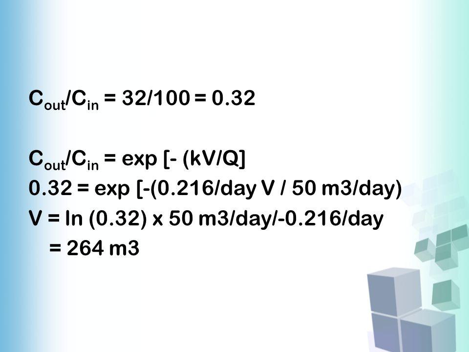 C out /C in = 32/100 = 0.32 C out /C in = exp [- (kV/Q] 0.32 = exp [-(0.216/day V / 50 m3/day) V = ln (0.32) x 50 m3/day/-0.216/day = 264 m3