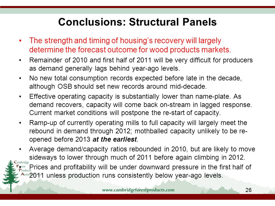 Conclusions: Structural Panels The strength and timing of housing's recovery will largely determine the forecast outcome for wood products markets.
