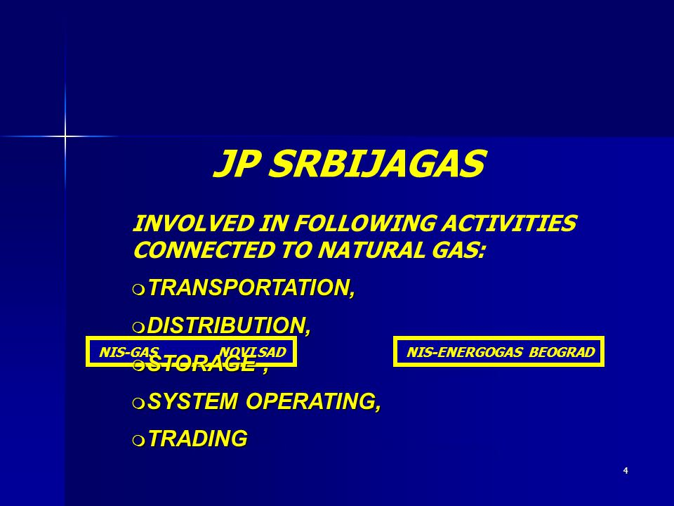 4 NIS-GAS NOVI SADNIS-ENERGOGAS BEOGRAD JP SRBIJAGAS INVOLVED IN FOLLOWING ACTIVITIES CONNECTED TO NATURAL GAS: m TRANSPORTATION, m DISTRIBUTION, m ST