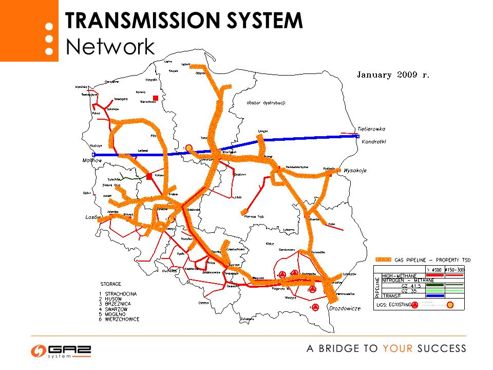 TRANSMISSION SYSTEM Network