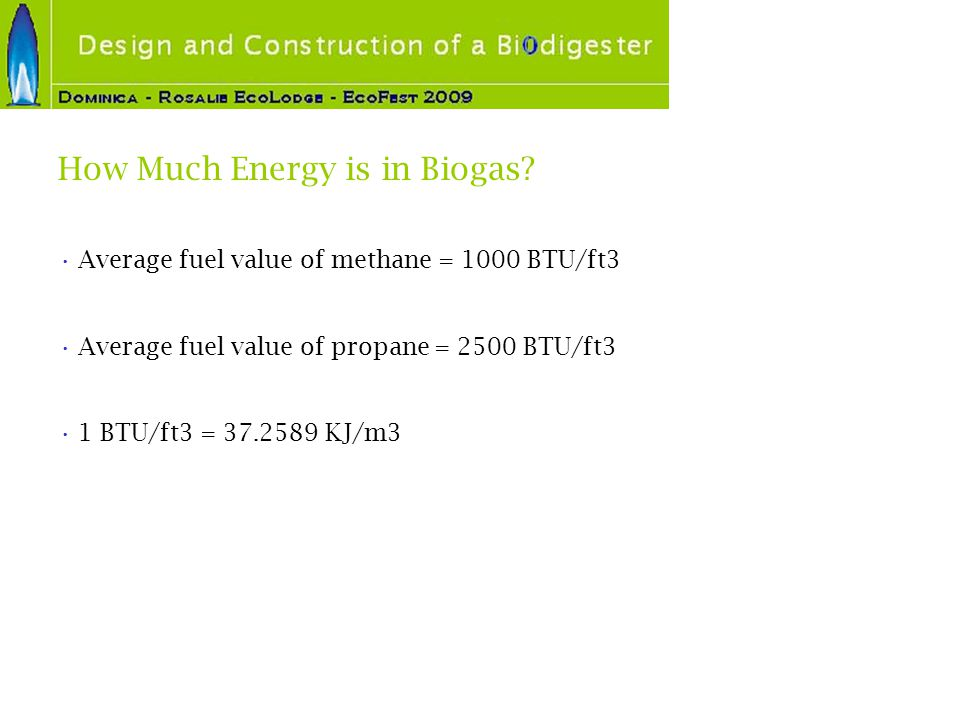 How Much Energy is in Biogas.