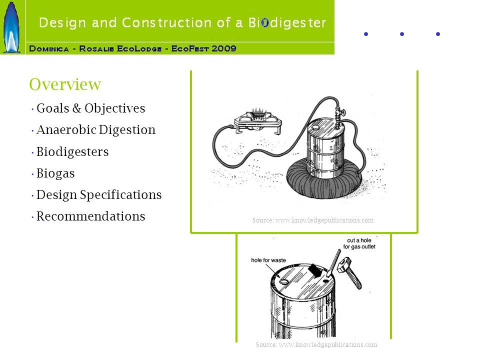 Overview Goals & Objectives Anaerobic Digestion Biodigesters Biogas Design Specifications Recommendations Source: www.knowledgepublications.com