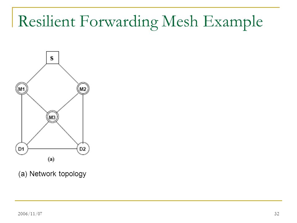 2006/11/0732 Resilient Forwarding Mesh Example (a) Network topology (b) Optimal solution (c) Suboptimal solution