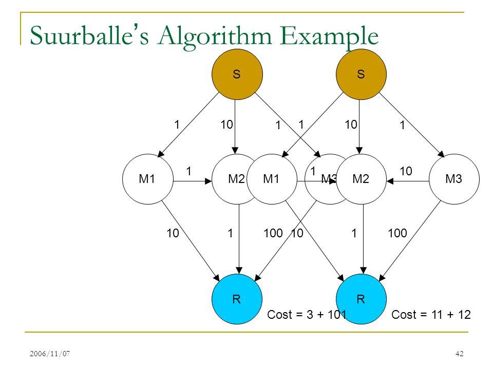 2006/11/0742 Suurballe ' s Algorithm Example S M1M3M2 R 1 1 10 1 100 1 S M1M3M2 R 1 1 10 1 100 1 Cost = 3 + 101Cost = 11 + 12