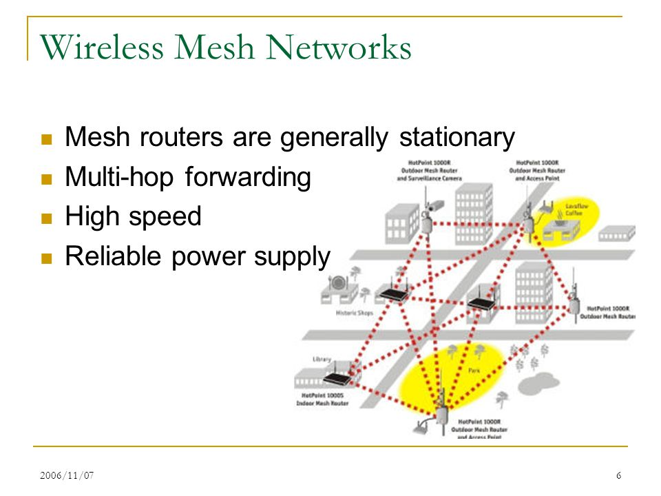 2006/11/076 Wireless Mesh Networks Mesh routers are generally stationary Multi-hop forwarding High speed Reliable power supply