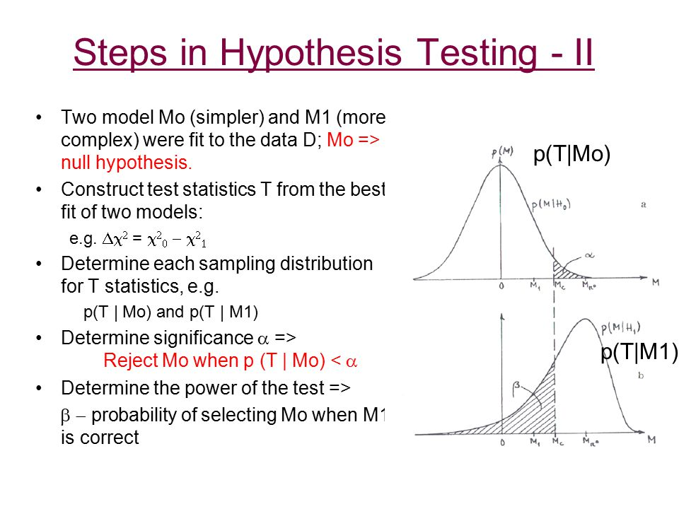 Steps in Hypothesis Testing - II Two model Mo (simpler) and M1 (more complex) were fit to the data D; Mo => null hypothesis.