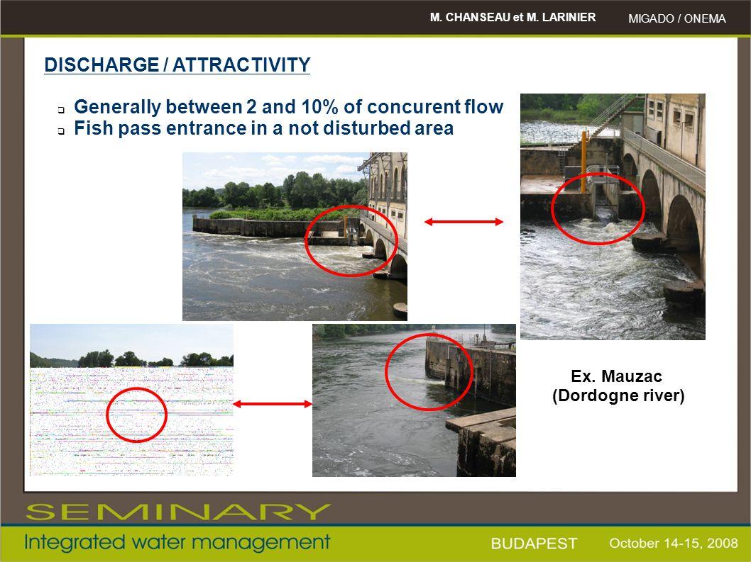 M. CHANSEAU et M. LARINIER MIGADO / ONEMA DISCHARGE / ATTRACTIVITY  Generally between 2 and 10% of concurent flow  Fish pass entrance in a not distu