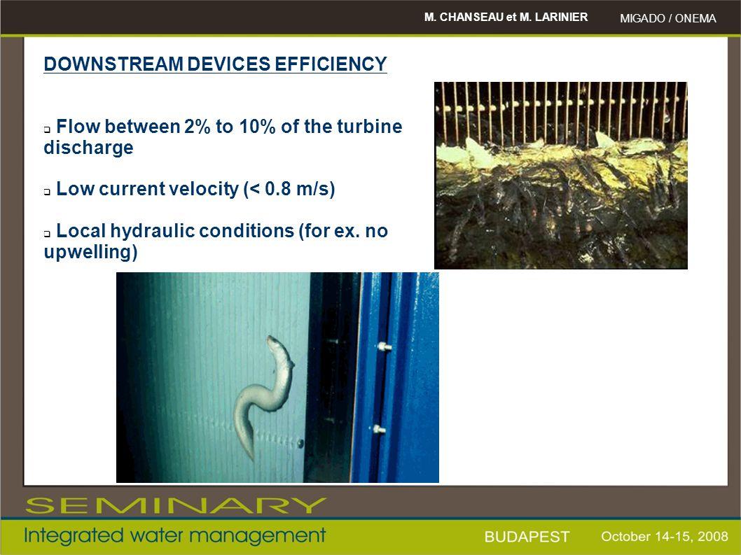 M. CHANSEAU et M. LARINIER MIGADO / ONEMA DOWNSTREAM DEVICES EFFICIENCY  Flow between 2% to 10% of the turbine discharge  Low current velocity (< 0.