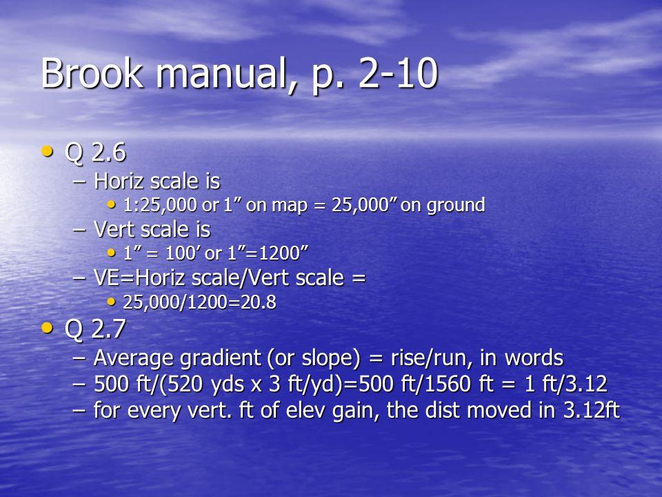 Brook manual, p.