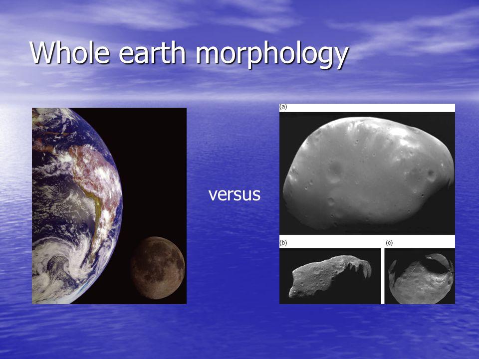 Whole earth morphology versus