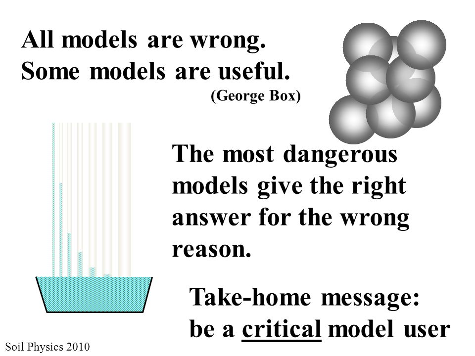 All models are wrong. Some models are useful.