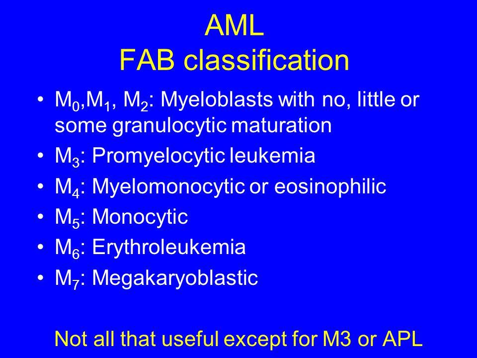 AML FAB classification M 0,M 1, M 2 : Myeloblasts with no, little or some granulocytic maturation M 3 : Promyelocytic leukemia M 4 : Myelomonocytic or