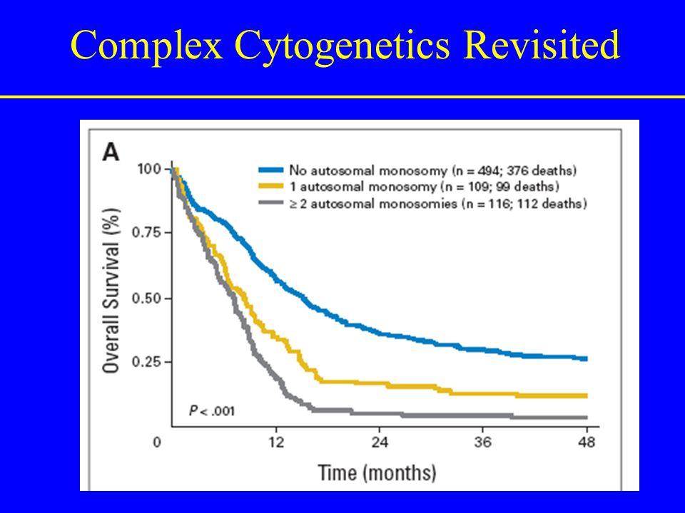 Complex Cytogenetics Revisited