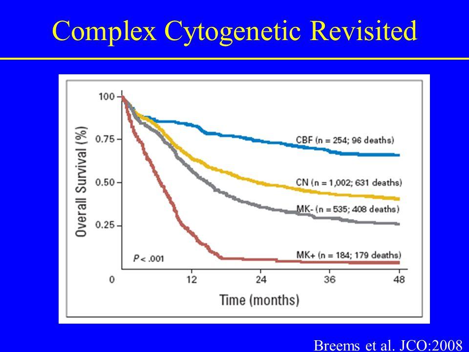 Complex Cytogenetic Revisited Breems et al. JCO:2008