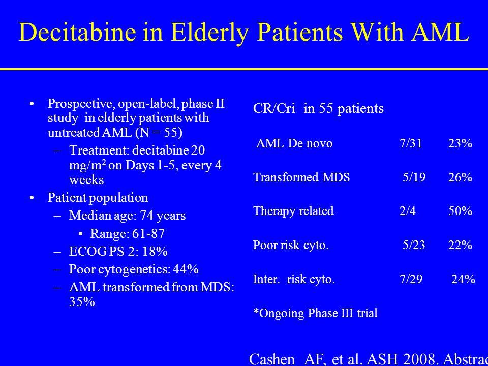 Decitabine in Elderly Patients With AML Prospective, open-label, phase II study in elderly patients with untreated AML (N = 55) –Treatment: decitabine