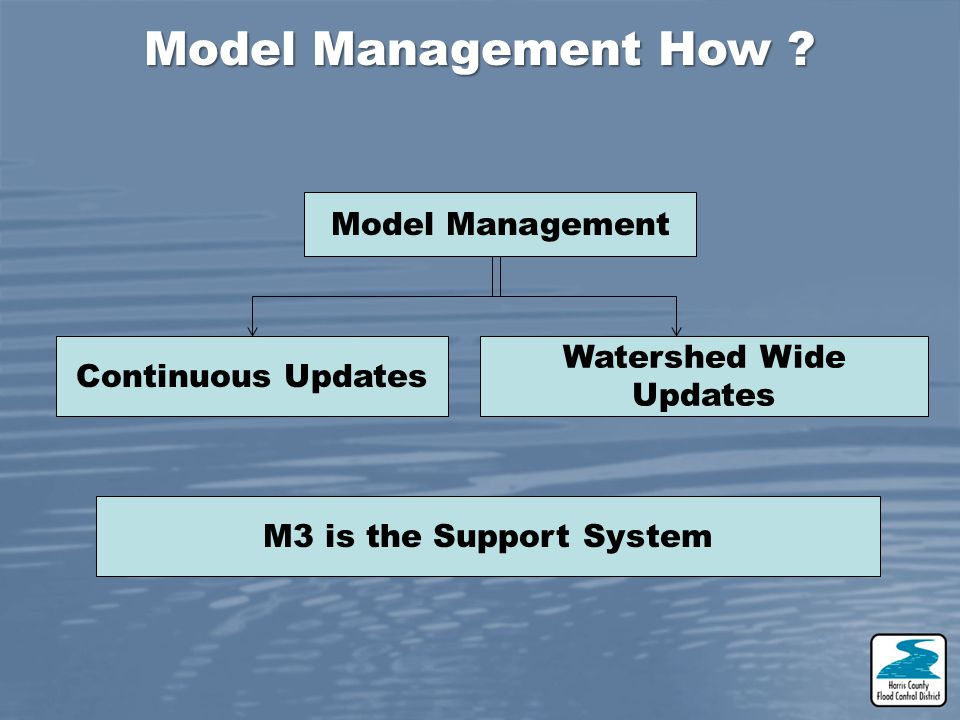 Model Management Watershed Wide Updates Continuous Updates M3 is the Support System Model Management How ?