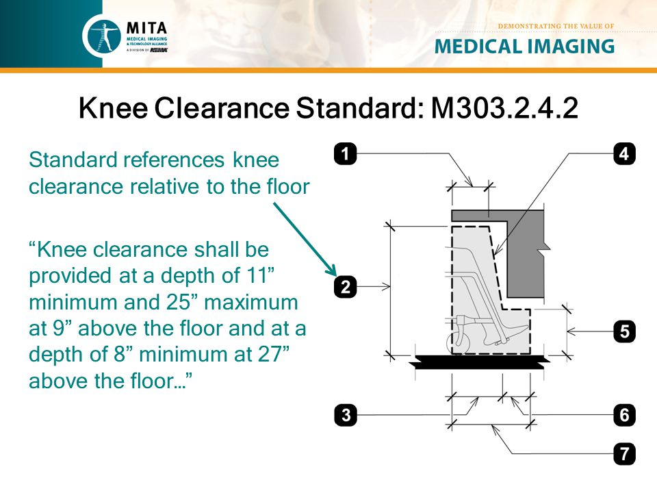 "Knee Clearance Standard: M303.2.4.2 Standard references knee clearance relative to the floor ""Knee clearance shall be provided at a depth of 11"" minim"