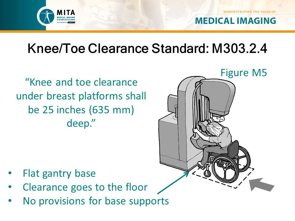 "Knee/Toe Clearance Standard: M303.2.4 Flat gantry base Clearance goes to the floor No provisions for base supports ""Knee and toe clearance under breas"