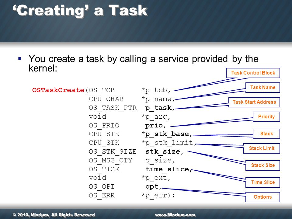 © 2010, Micriµm, All Rights Reservedwww.Micrium.com  You create a task by calling a service provided by the kernel: OSTaskCreate(OS_TCB *p_tcb, CPU_CHAR *p_name, OS_TASK_PTR p_task, void *p_arg, OS_PRIO prio, CPU_STK *p_stk_base, CPU_STK *p_stk_limit, OS_STK_SIZE stk_size, OS_MSG_QTY q_size, OS_TICK time_slice, void *p_ext, OS_OPT opt, OS_ERR *p_err); 'Creating' a Task Task Control Block Task Name Task Start Address Priority Stack Stack Size Stack Limit Time Slice Options