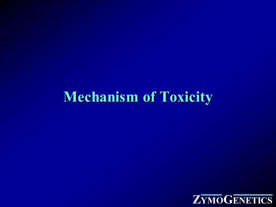 Z YMO G ENETICS Mechanism of Toxicity