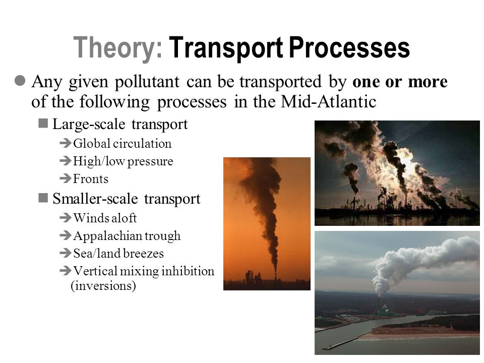 20 Theory: Transport Processes Any given pollutant can be transported by one or more of the following processes in the Mid-Atlantic Large-scale transport  Global circulation  High/low pressure  Fronts Smaller-scale transport  Winds aloft  Appalachian trough  Sea/land breezes  Vertical mixing inhibition (inversions)