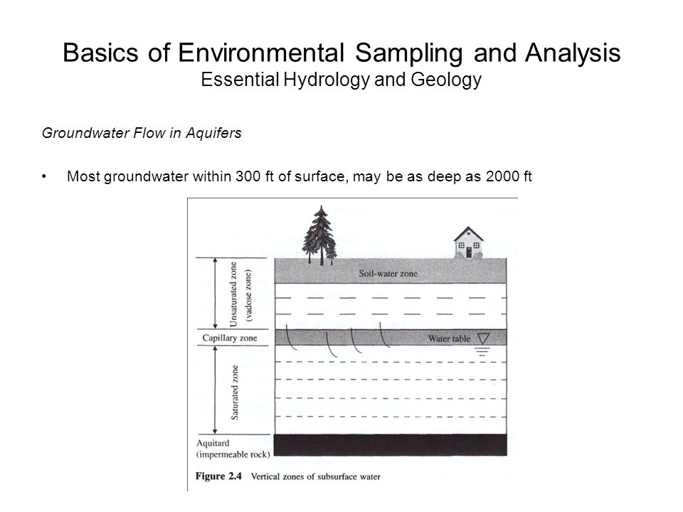 Basics of Environmental Sampling and Analysis Essential Hydrology and Geology Groundwater Flow in Aquifers Most groundwater within 300 ft of surface, may be as deep as 2000 ft