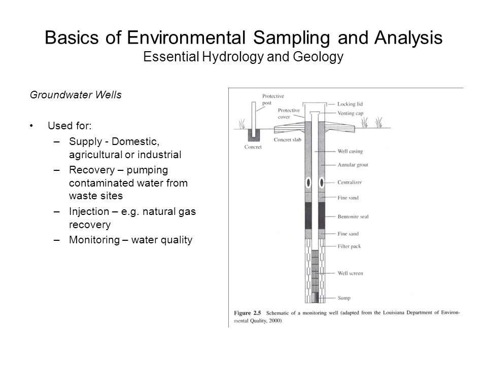 Basics of Environmental Sampling and Analysis Essential Hydrology and Geology Groundwater Wells Used for: –Supply - Domestic, agricultural or industrial –Recovery – pumping contaminated water from waste sites –Injection – e.g.