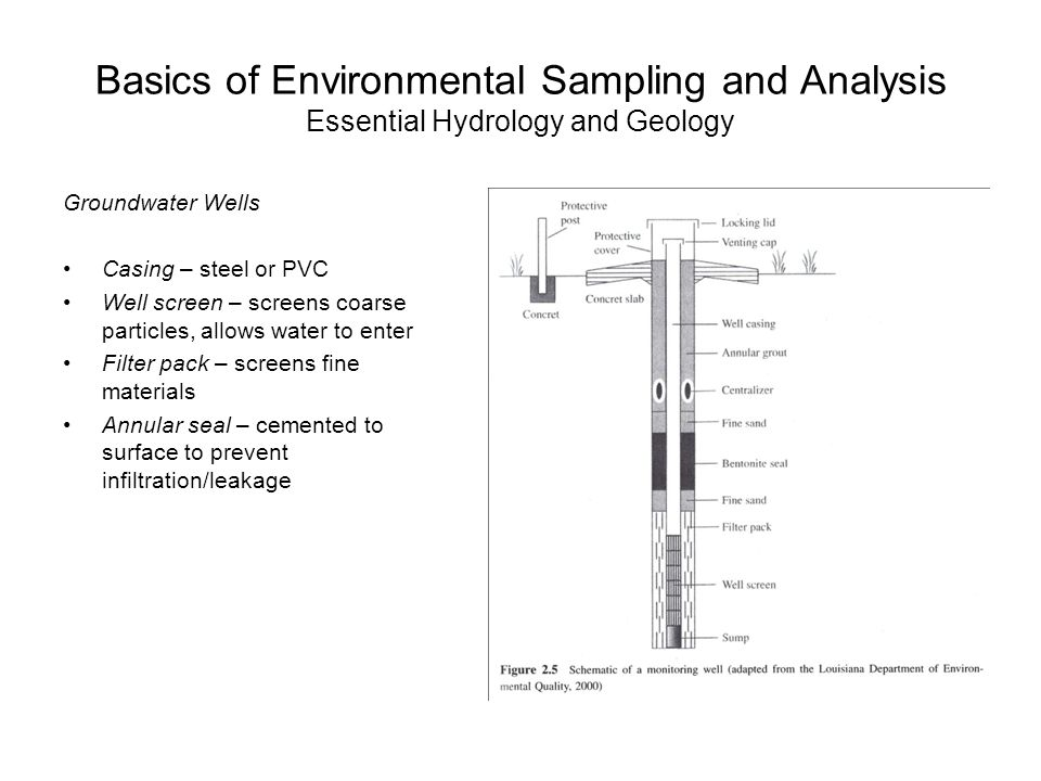 Basics of Environmental Sampling and Analysis Essential Hydrology and Geology Groundwater Wells Casing – steel or PVC Well screen – screens coarse par
