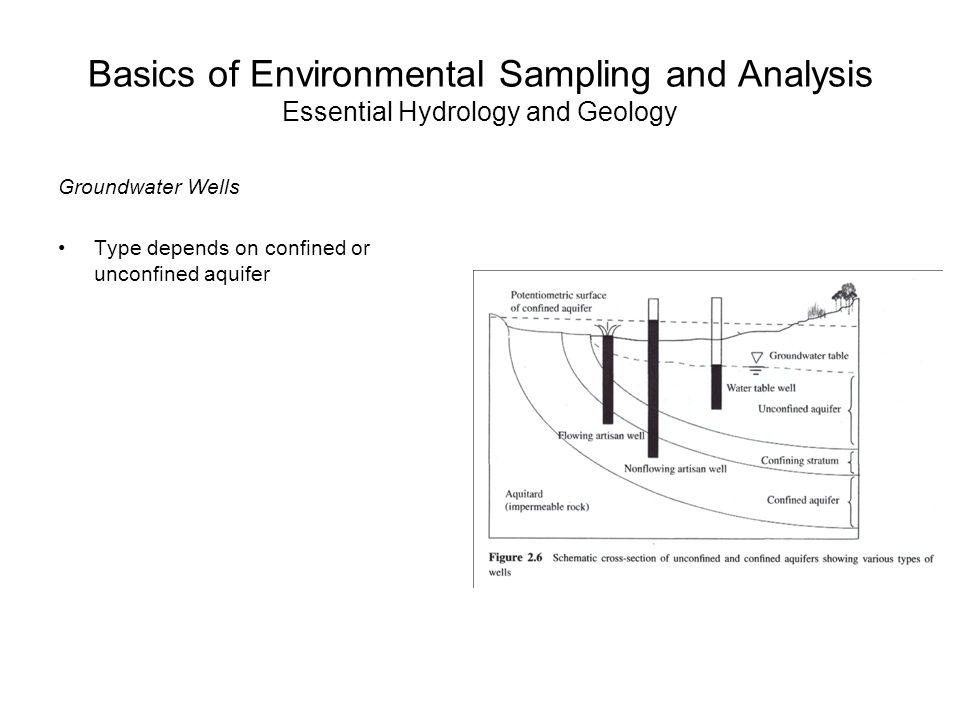 Basics of Environmental Sampling and Analysis Essential Hydrology and Geology Groundwater Wells Type depends on confined or unconfined aquifer