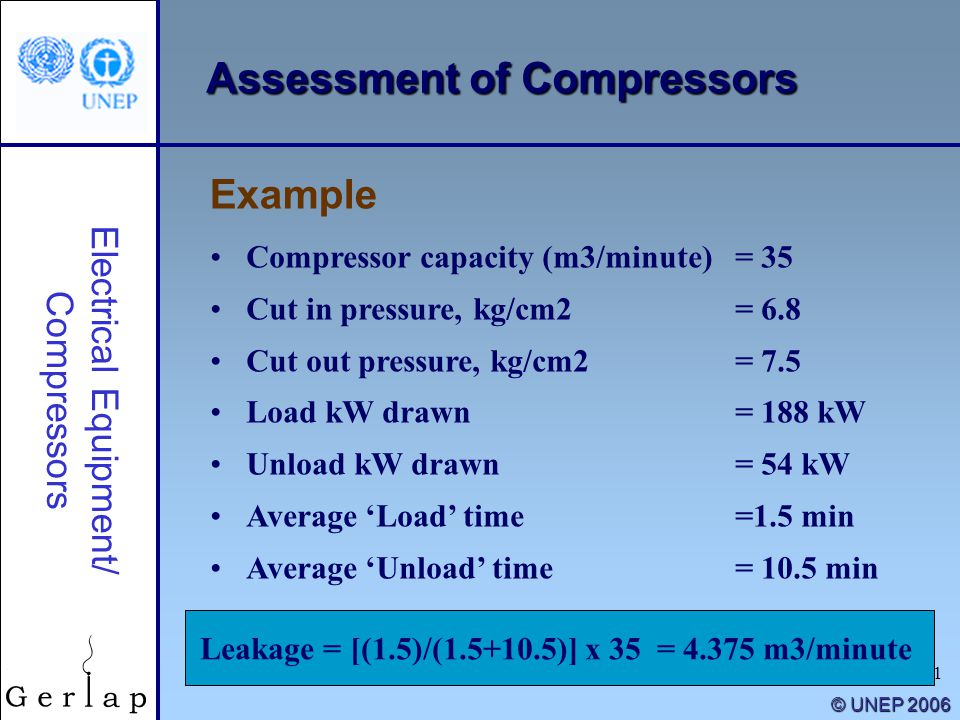 21 © UNEP 2006 Compressor capacity (m3/minute) = 35 Cut in pressure, kg/cm2 = 6.8 Cut out pressure, kg/cm2 = 7.5 Load kW drawn = 188 kW Unload kW draw