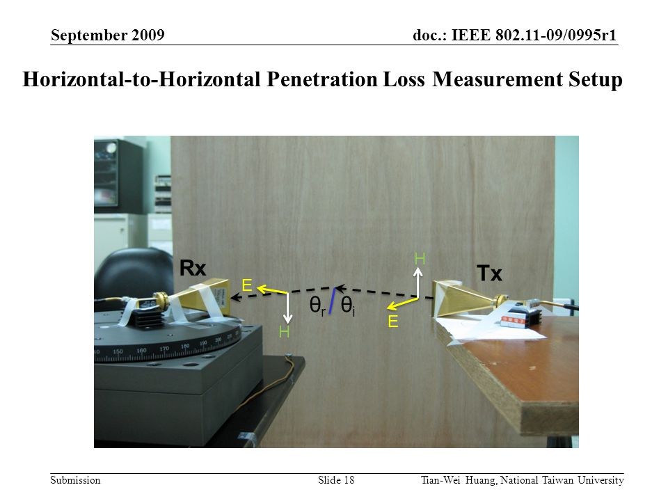 doc.: IEEE 802.11-09/0995r1 Submission September 2009 Tian-Wei Huang, National Taiwan UniversitySlide 18 Horizontal-to-Horizontal Penetration Loss Measurement Setup Tx Rx H E θi θi θr θr E H