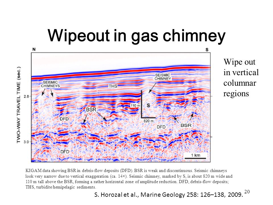 21 gas chimney Geological Society of America Bulletin, Riedel, 2006.