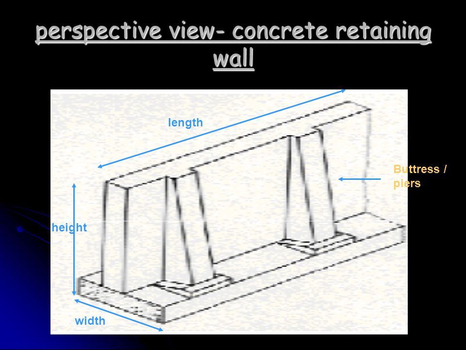perspective view- concrete retaining wall length height width Buttress / piers