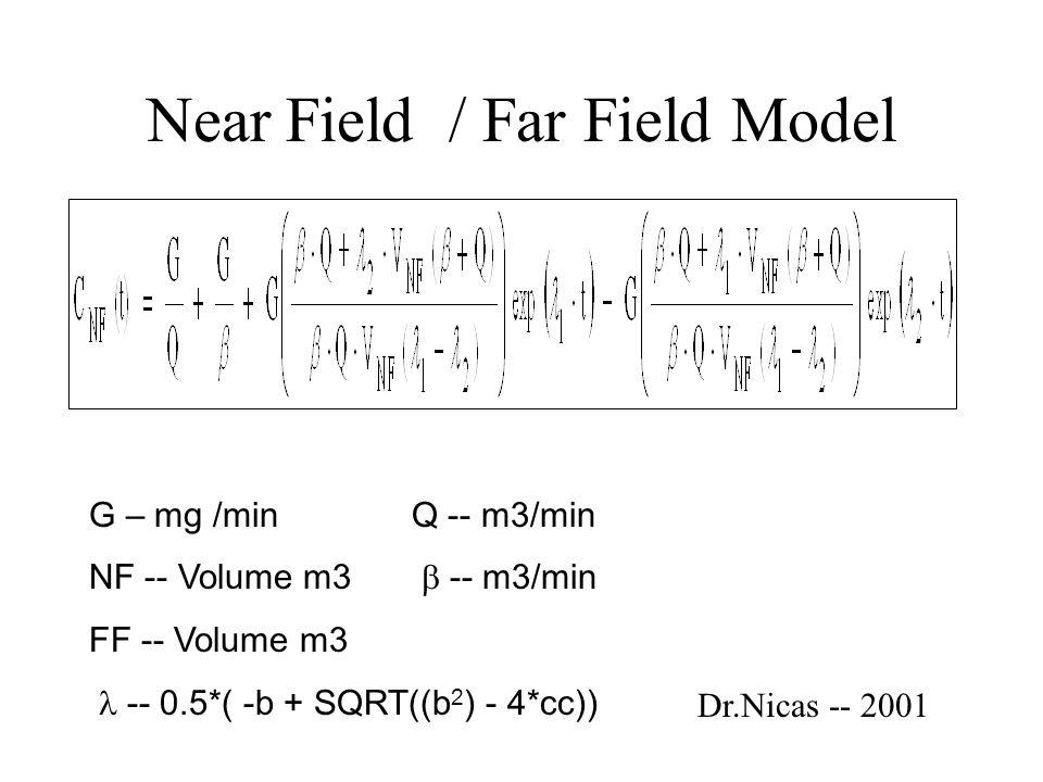 Near Field / Far Field Model Dr.Nicas -- 2001 G – mg /min Q -- m3/min NF -- Volume m3  -- m3/min FF -- Volume m3 -- 0.5*( -b + SQRT((b 2 ) - 4*cc))
