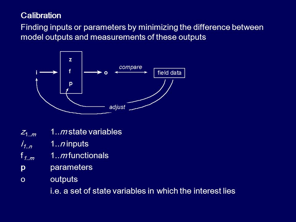 Calibration Finding inputs or parameters by minimizing the difference between model outputs and measurements of these outputs z 1..m 1..m state variab