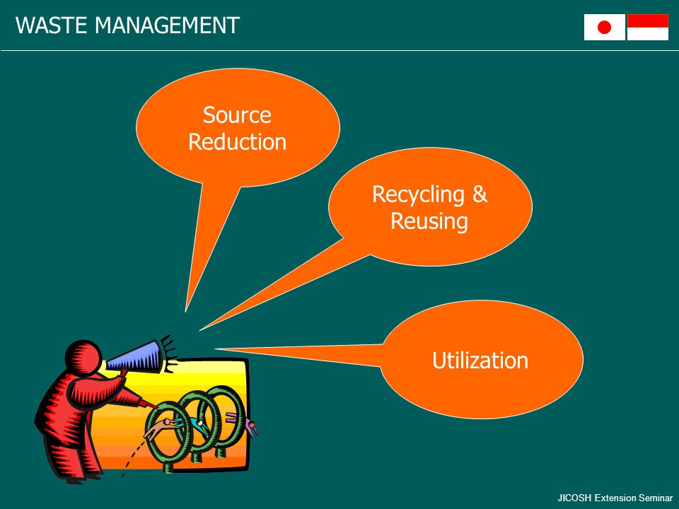JICOSH Extension Seminar WASTE MANAGEMENT Source Reduction Recycling & Reusing Utilization