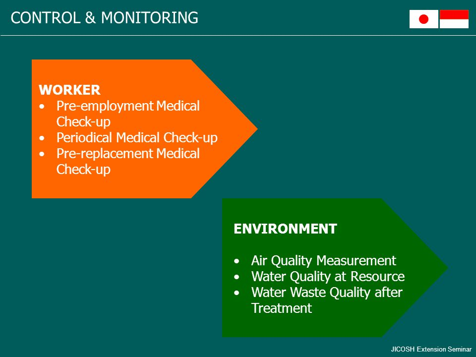 JICOSH Extension Seminar CONTROL & MONITORING ENVIRONMENT Air Quality Measurement Water Quality at Resource Water Waste Quality after Treatment WORKER Pre-employment Medical Check-up Periodical Medical Check-up Pre-replacement Medical Check-up