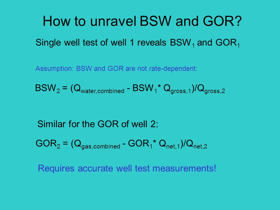 How to unravel BSW and GOR.