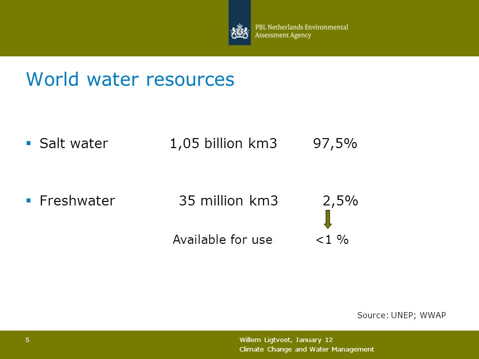 Willem Ligtvoet, January 12 Climate Change and Water Management 5 World water resources  Salt water1,05 billion km397,5%  Freshwater 35 million km3 2,5% Available for use <1 % Source: UNEP; WWAP
