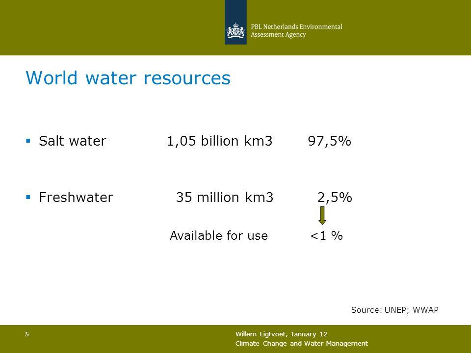 Willem Ligtvoet, January 12 Climate Change and Water Management 5 World water resources  Salt water1,05 billion km397,5%  Freshwater 35 million km3