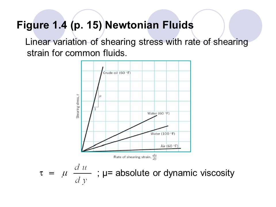 Figure 1.4 (p.